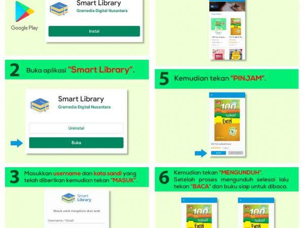 Tata Cara dan Prosedur Peminjaman Buku Elektronik Gramedia